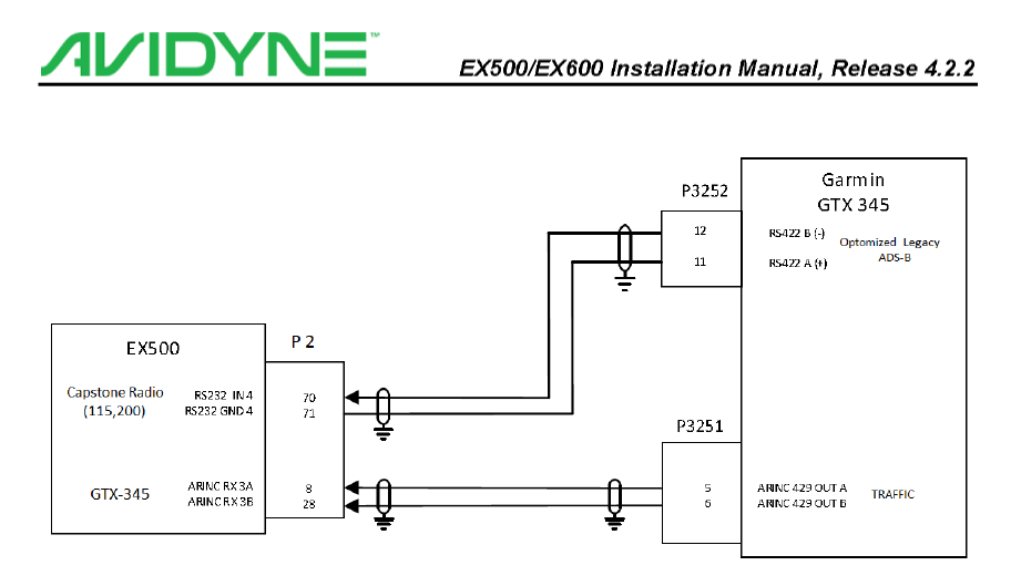 Avidyne Flightmax Ex500 Ex600 With Gtx345 Wiring Avidyne Dealer Support