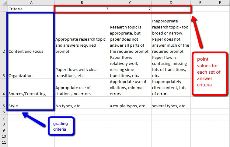 Heres An Example Of What Your Rubric Should Look Like In Excel