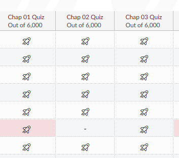 Image displaying the rocket ship icons in quiz columns. Rocket ship icons are in the cells where student quiz scores should be.