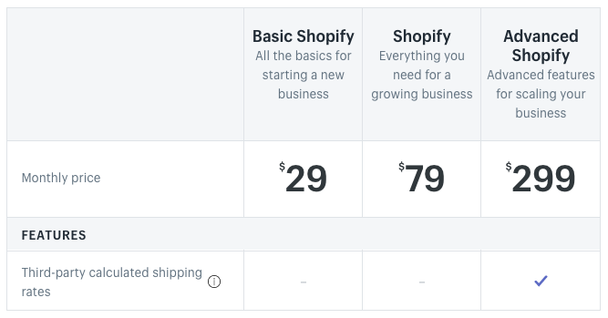 3rd-party calculated shipping ates