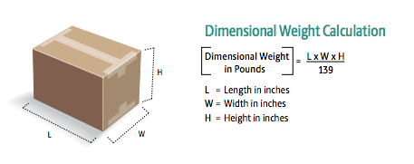 Dimensional weight calculation illustration