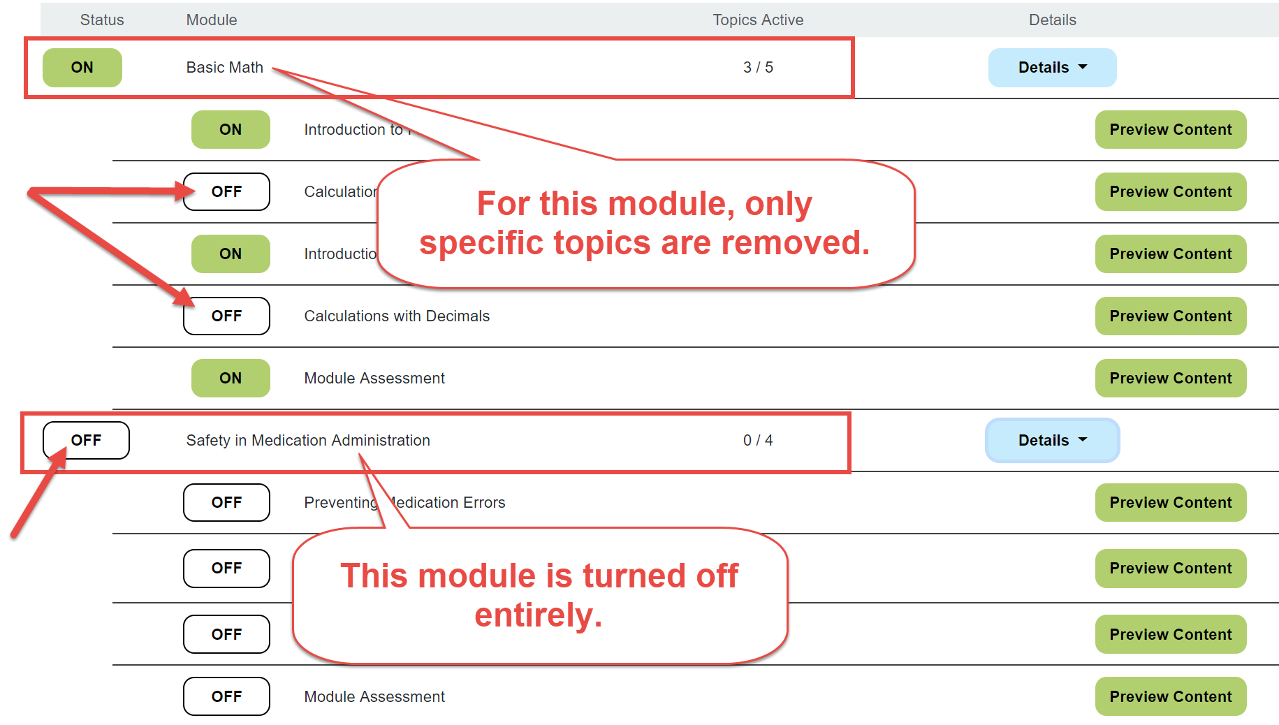 Screenshot of Assignments in Dosage Calc 460 with a red box and speech bubble for one topic. The speech bubble says: For this module, only specific topics are removed. There are red arrows pointing to two subtopics that have been turned off. There is a red box around a topic that has been turned off entirely with a red arrow pointing to the Off button next to that topic. There is a speech bubble coming from the topic that says: This module is turned off entirely.