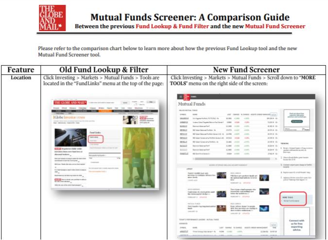 March 2018 New Fund Screener Comparison Old Tools Vs New Happyfox