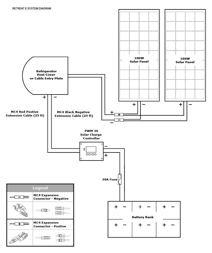 Go Power! Retreat & Retreat-E System Diagram
