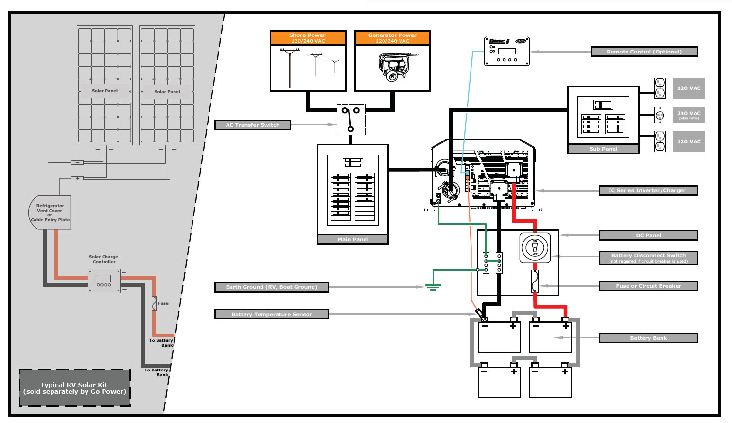 Ic Series Inverter  Charger  Wiring Diagrams - Go Power