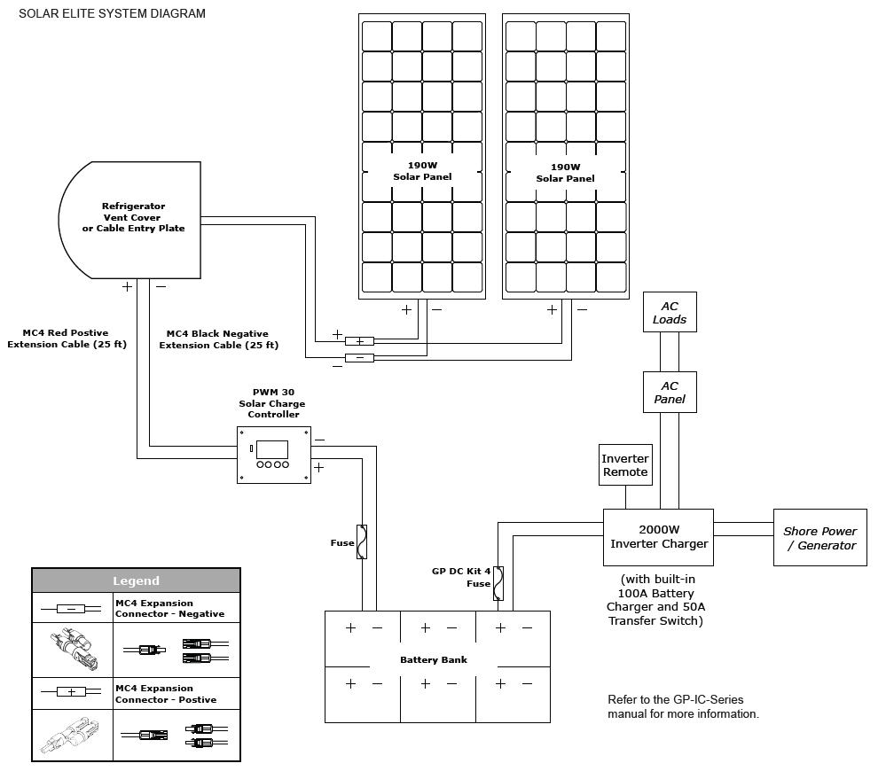 Go Power! Solar Elite System Diagram