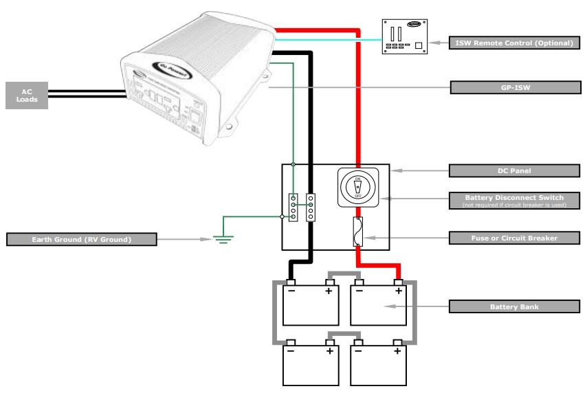 isw inverter 200400 dc wiring  go power  powered