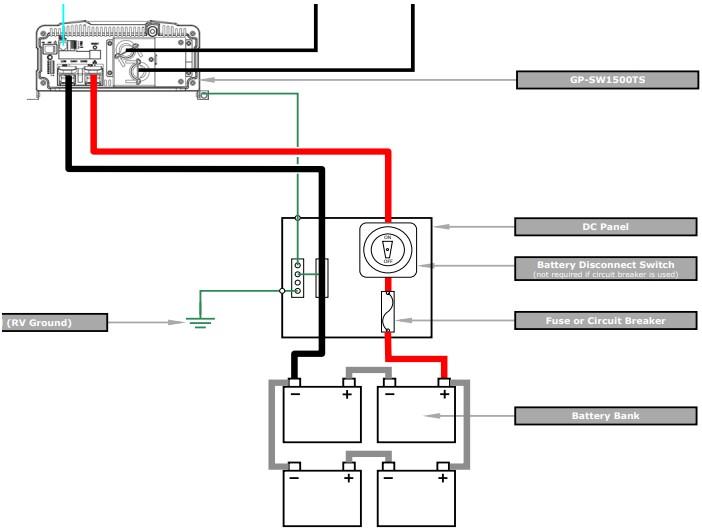sw inverter 1500ts dc wiring  go power  poweredhappyfox