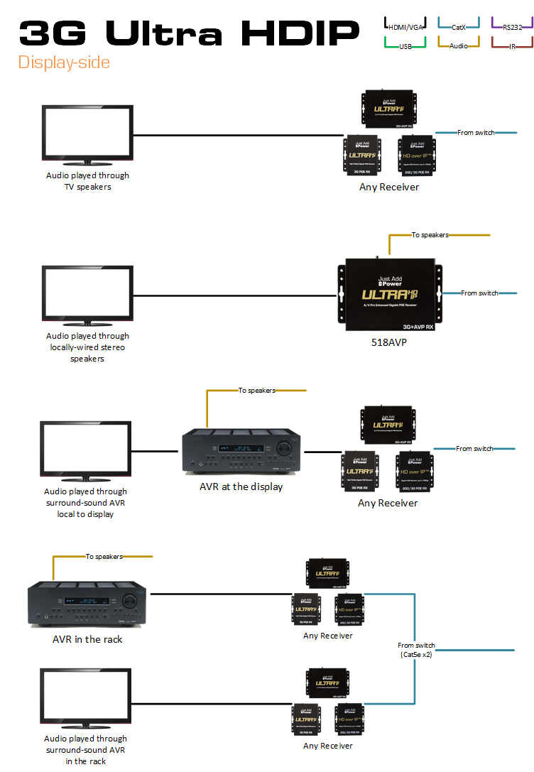 3G Receiver Planning Examples part 2