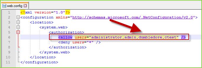 Admin Dashboard Configuration - Updated
