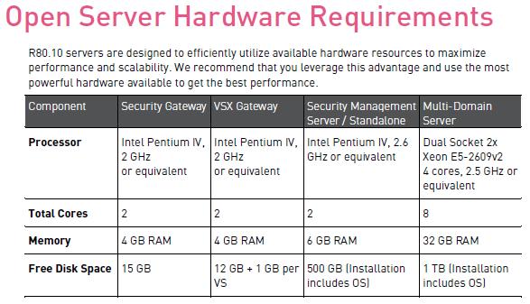 Offline migration/upgrade of Management server from R77 30