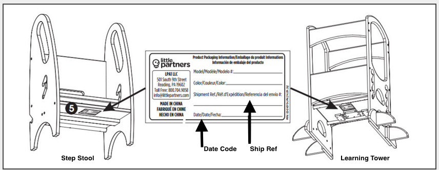 Find your shipment reference and date code on your product little find your shipment and date code altavistaventures Choice Image