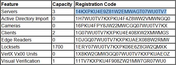 Servers Registration Code