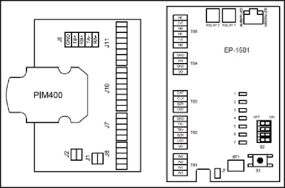 PIM400-1501