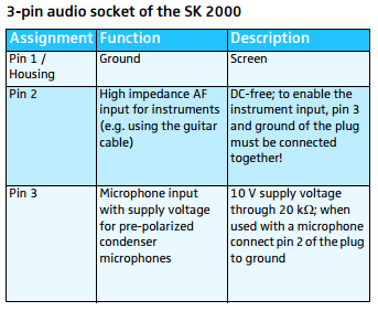 Capture sk 2000 pin configuration sennheiser uk support sennheiser g3 wiring diagram at edmiracle.co