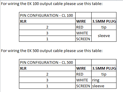 CL100 CL500 wiring ek g3 output configuration sennheiser uk support  at gsmportal.co