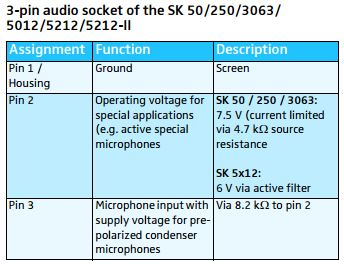 Capture pin configuration sk 3063 sk 50 sk 5012 sk 5212 sennheiser sennheiser g3 wiring diagram at edmiracle.co