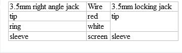ek g3 output configuration sennheiser uk support rh sennheiseruk happyfox com Automotive Wiring Diagrams sennheiser wiring diagram