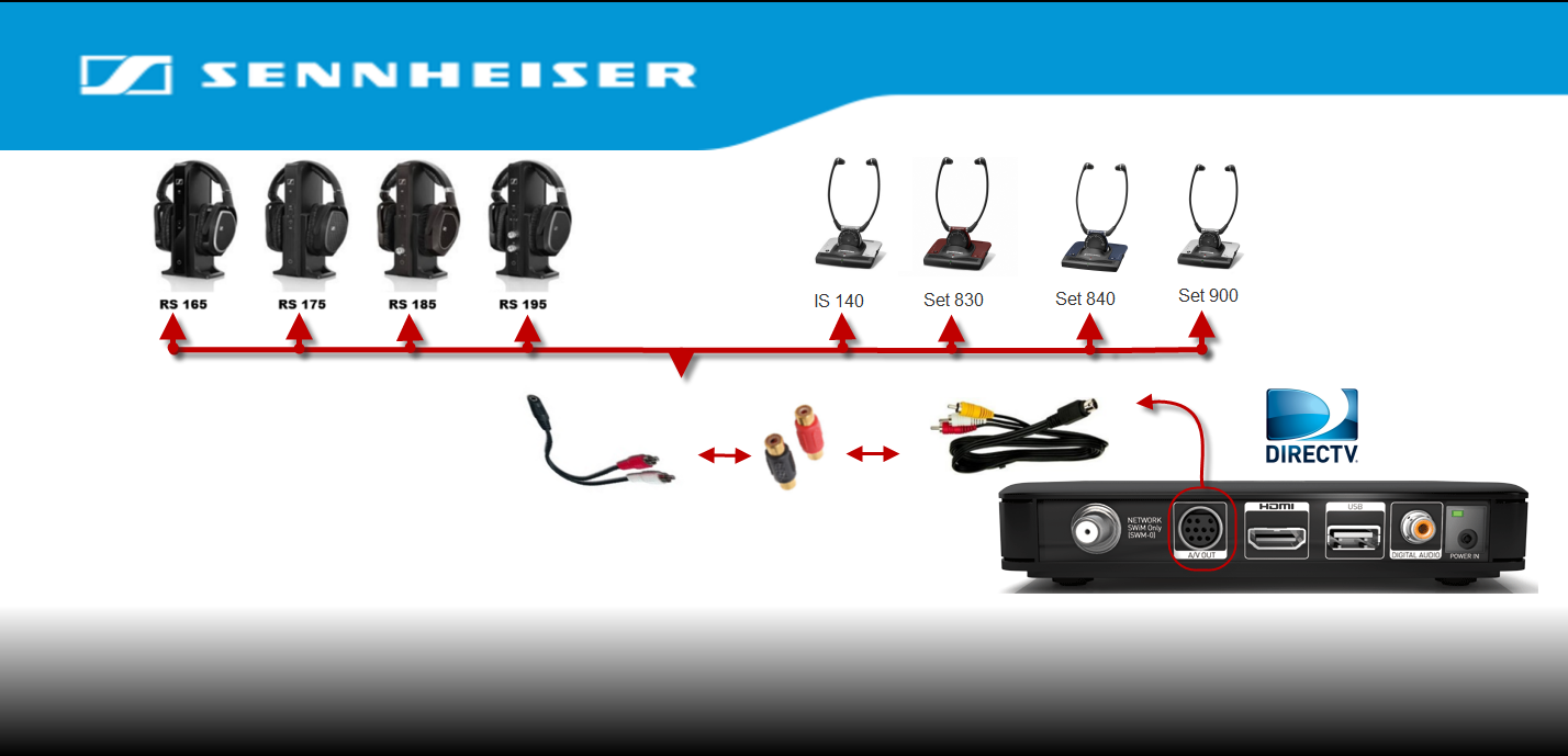 Sennheiser Rs 185 Digital Headphones Wireless Over Ear Mlc Grow Light Controller Wiring Diagram Directv Genie Client Boxes Offers A Non Traditional Audio Output That Requires Special Connector You Can Get Two Ways