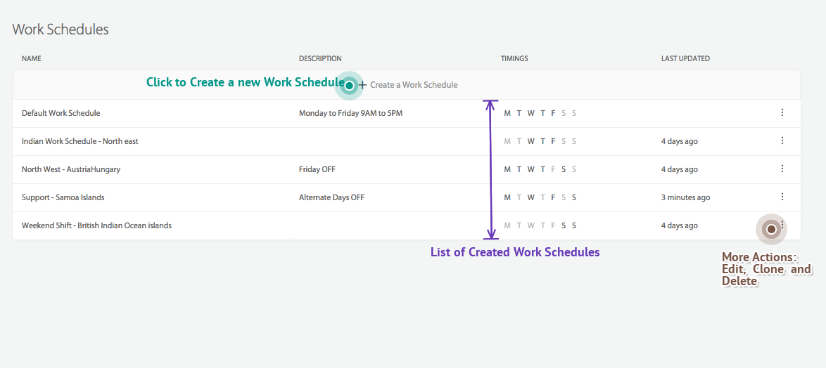 Create and Manage Work Schedules - HappyFox Support