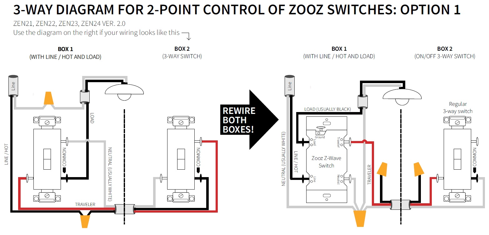 3 Way Wiring Diagram Options Simple Shematics Switch With 2 Lights How To Wire Your Zooz In A Configuration