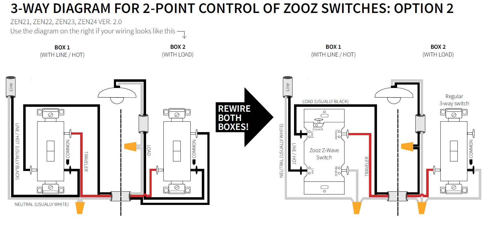 3 Way Diagrams For Zen21 Zen22 Zen23 And Zen24 Ver 20 Switches 2 Line Phone Wiring Diagram Option