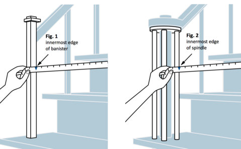 The Stair Barrier Diagram for Determining Correct Size