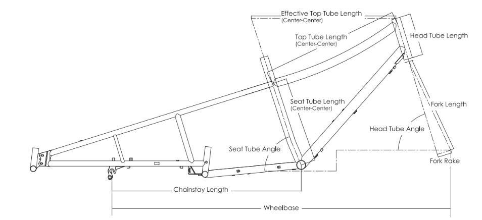 edgerunner frame